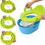 Chaise Pot pour Bébé 3 en 1, Safe&Care, Toilette Portable pour Bébé, Apprentissage du Pot pour Fille et Garçon (Bleu et Vert) de la marque Safe&Care image 2 produit
