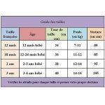 Skhls Culottes d'apprentissage Lavable Anti-fuite Couches-Culottes pour les Enfants 12 mois-3 ans de la marque Skhls image 1 produit